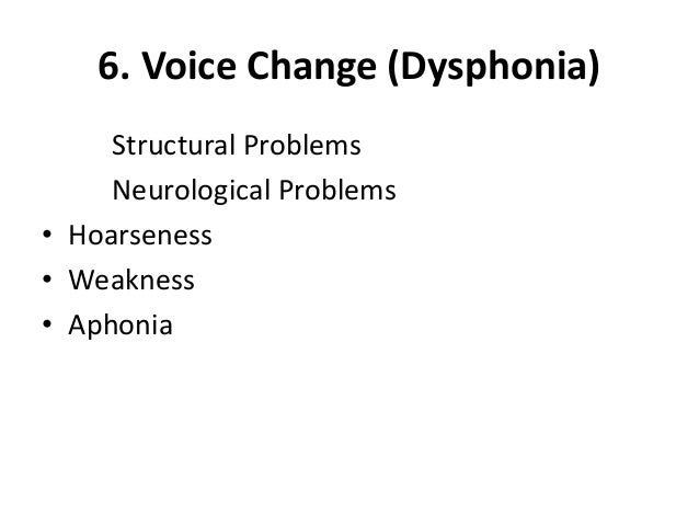 a comparison of conversion aphonia and conversion dysphonia Disorders of voice use: psychogenic conversion aphonia & dysphonia psychogenic conversion aphonia & dysphonia stress and tension can induce a psychological conversion reaction that will.