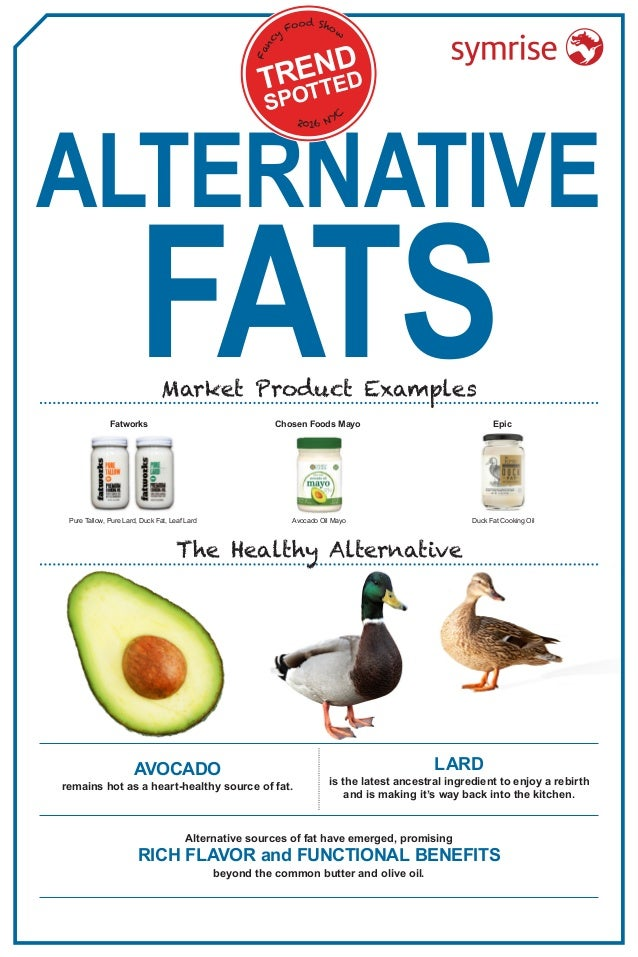 ALTERNATIVE FATSMarket Product Examples Alternative sources of fat have emerged, promising RICH FLAVOR and FUNCTIONAL BENE...
