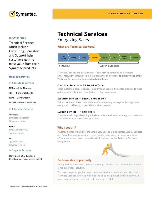 TECHNICAL SERVICES | OVERVIEW What are Technical Services? I am aware I shop I buy I receive I install I use I need help I...