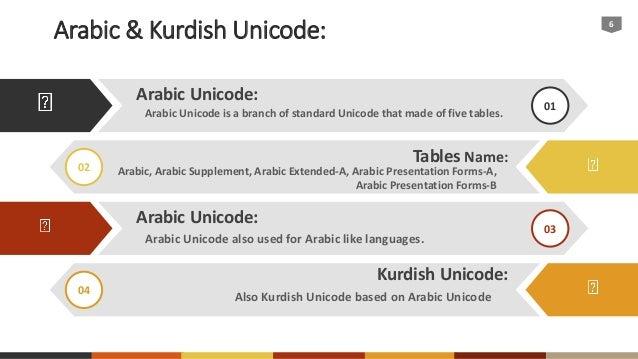 Unicode and kurdish fonts