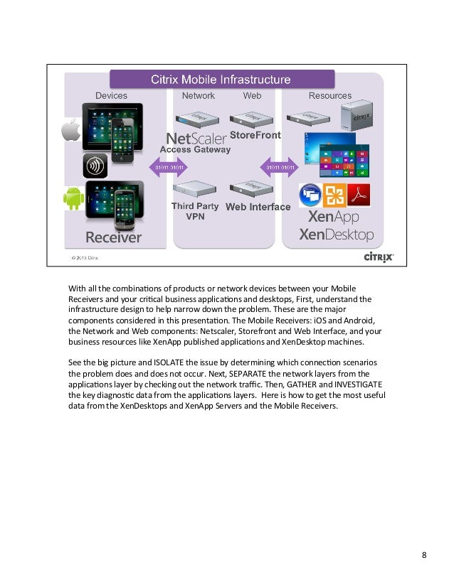 Troubleshooting and debugging Citrix Receiver for iOS and