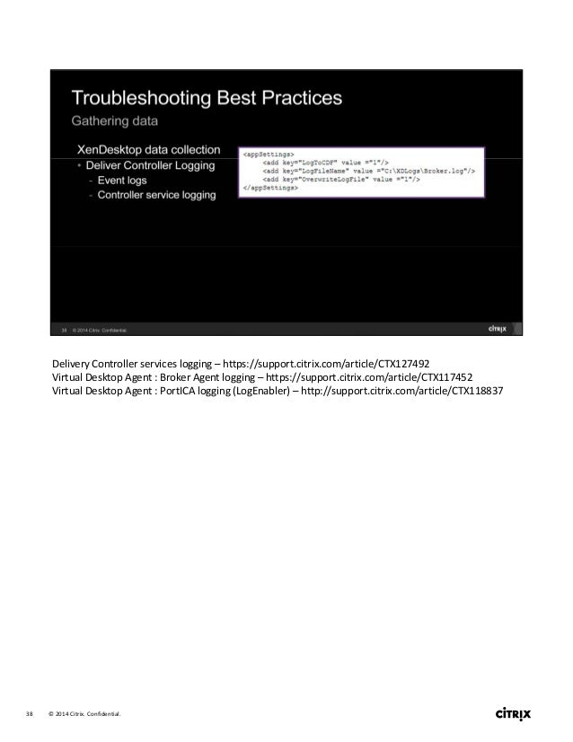 SYN405: Best practices for implementing, administering and troublesho…