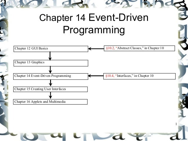 1  Chapter 14 Event-Driven  Programming  Chapter 12 GUI Basics  Chapter 14 Event-Driven Programming  Chapter 15 Creating U...