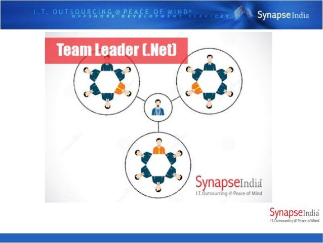 SynapseIndia Recruitment - .Net Programmer Leading web application development company is looking for talented .Net progra...