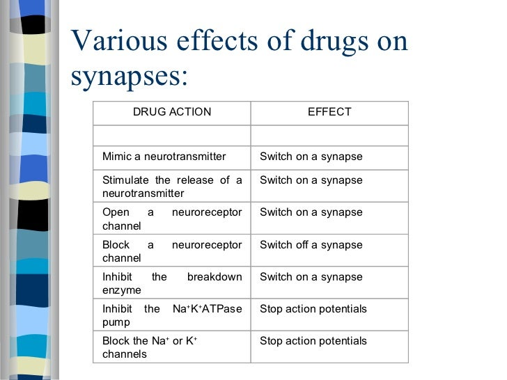 Effects of actions of the little