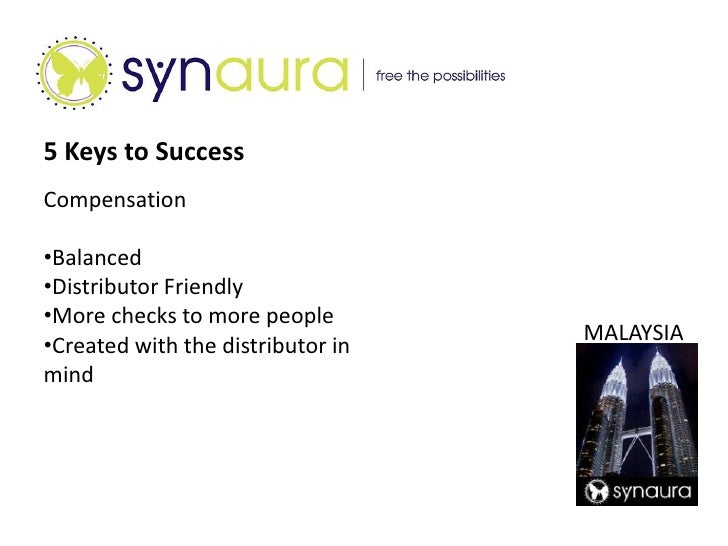 Dan Maltais : Co-Founder and CEO<br />Dan has an infinite vision for Synaura. His energy, passion, and dedication are unde...