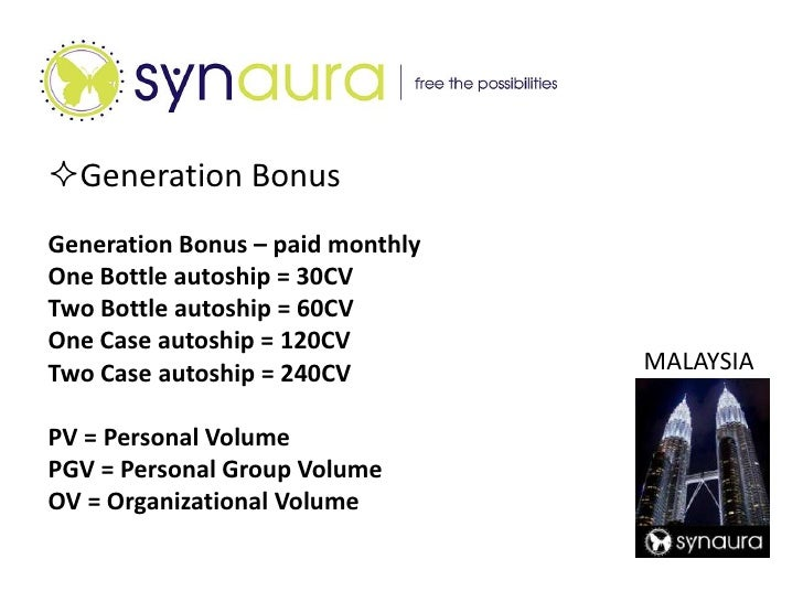 AVIA  4 Formulas 1 Product<br />SynPlex Technology<br />MALAYSIA<br />