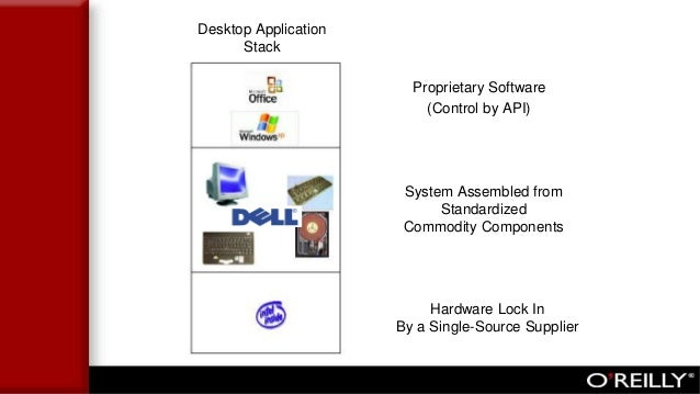 (Control by API) Desktop Application Stack Proprietary Software Hardware Lock In By a Single-Source Supplier System Assemb...