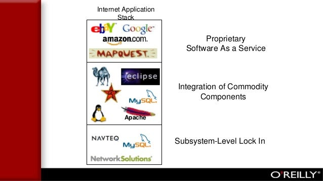 Proprietary Software As a Service Subsystem-Level Lock In Integration of Commodity Components Internet Application Stack A...