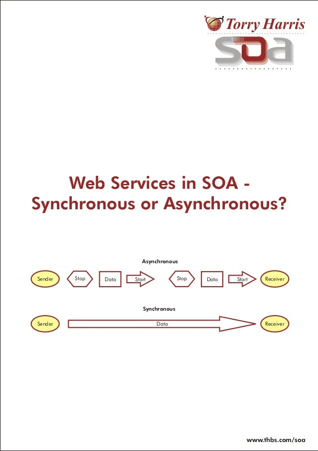 Web Services in SOA - Synchronous or Asynchronous? www.thbs.com/soa Stop Data StartSender Stop Data Start Receiver Asynchr...