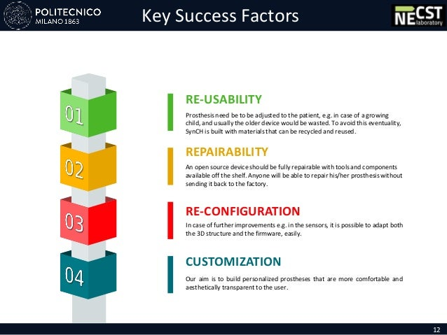Key Success Factors RE-USABILITY Prosthesis need be to be adjusted to the patient, e.g. in case of a growing child, and us...