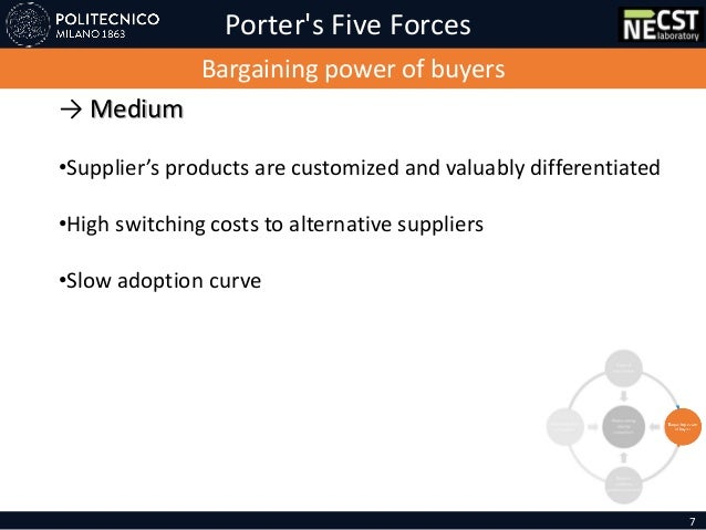 Porter's Five Forces Bargaining power of buyers → Medium •Supplier's products are customized and valuably differentiated •...
