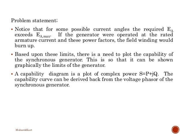 Electrical Power Systems Synchronous Generator