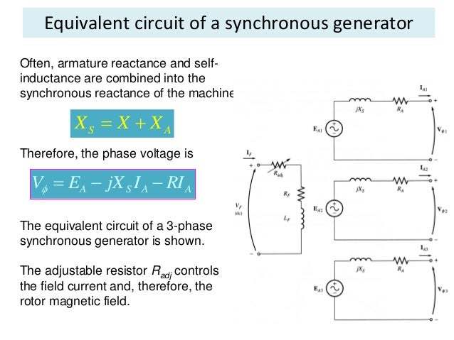 synchronous generators 16 638?cb=1486821384 synchronous generators ac synchronous generator wiring diagram at bakdesigns.co