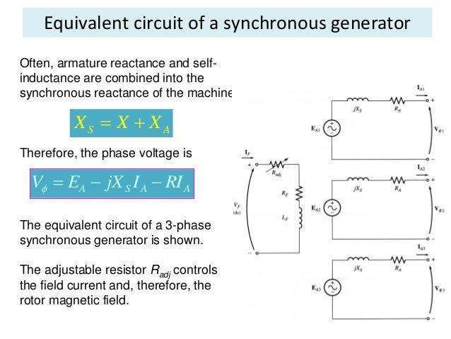 synchronous generators 16 638?cb=1486821384 synchronous generators ac synchronous generator wiring diagram at edmiracle.co