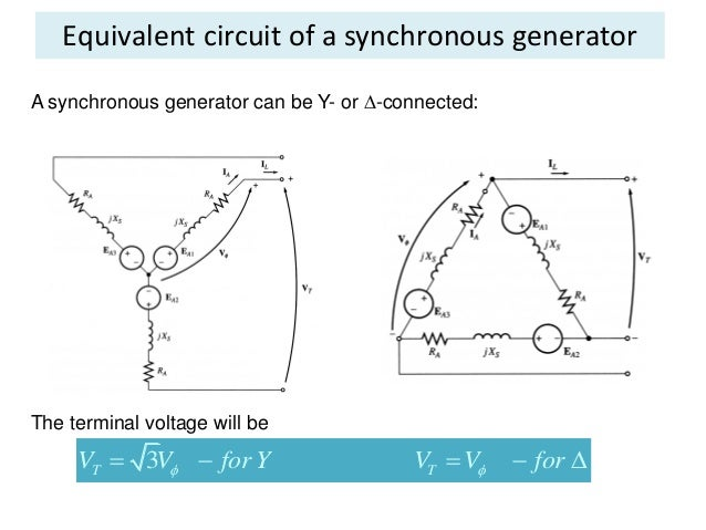 Synchronous generator diagram on generator electrical circuit synchronous generators rh slideshare net cheapraybanclubmaster Gallery