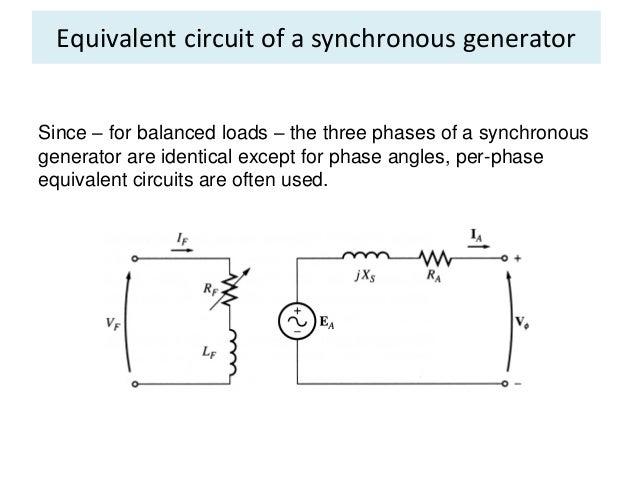 Synchronous ac generator wiring diagram wiring automotive wiring synchronous generatorsrhslideshare synchronous ac generator wiring diagram at elf jo cheapraybanclubmaster Gallery