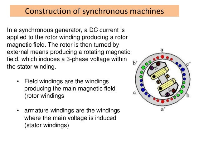 synchronous generator The rotor of a synchronous machine is a large electromagnet the magnetic  poles can be either  discussion assuming that the synchronous generator  works alone  generator normally, real generators do not approach this limit:  full-load.