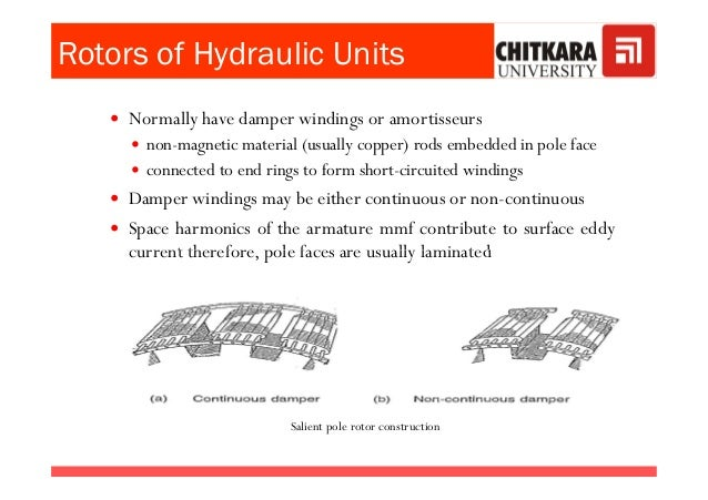 Rotors of Hydraulic Units Normally have damper windings or amortisseurs non-magnetic material (usually copper) rods embedd...