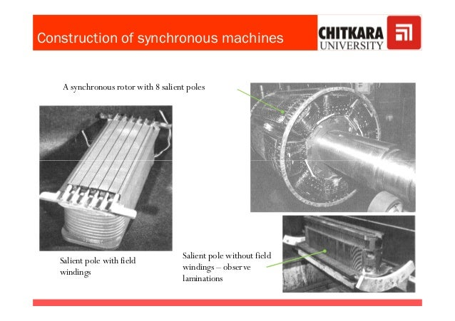 Construction of synchronous machines A synchronous rotor with 8 salient poles Salient pole with field windings Salient pol...