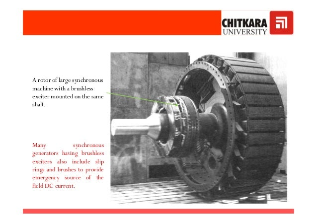 A rotor of large synchronous machine with a brushless exciter mounted on the same shaft. Many synchronous generators havin...
