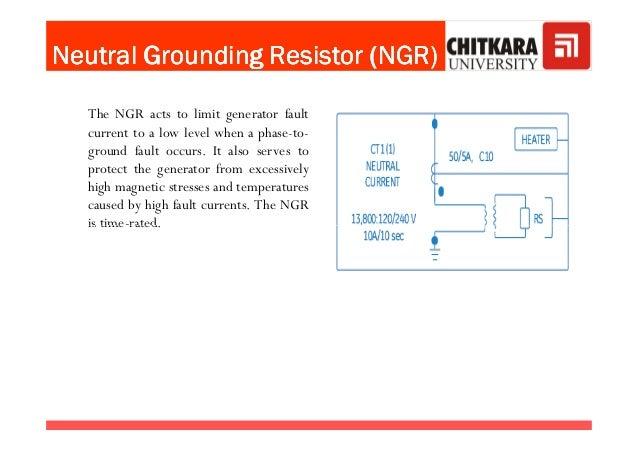 Neutral Grounding Resistor (NGR)Neutral Grounding Resistor (NGR)Neutral Grounding Resistor (NGR)Neutral Grounding Resistor...
