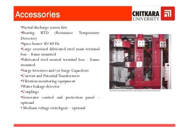 AccessoriesAccessoriesAccessoriesAccessories •Partial discharge sensor kits •Bearing RTD (Resistance Temperature Detector)...
