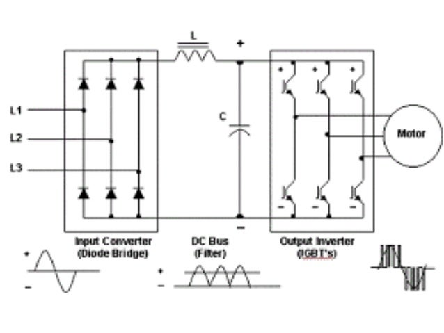 Wiring Diagram Synchronous Generator : Synchronous motor drive