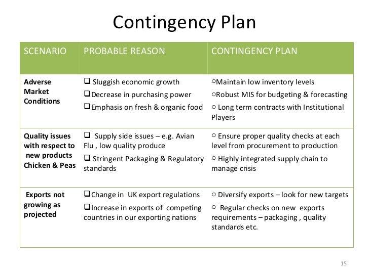 Contingency Planning Essay