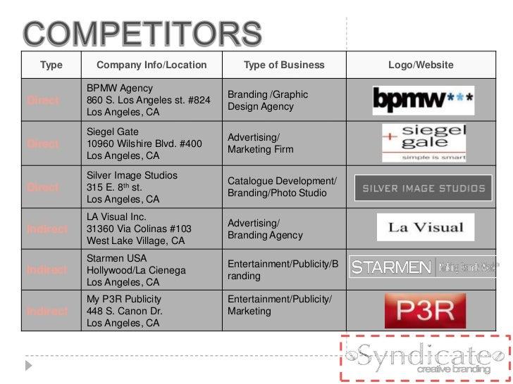 marketing firm business plan