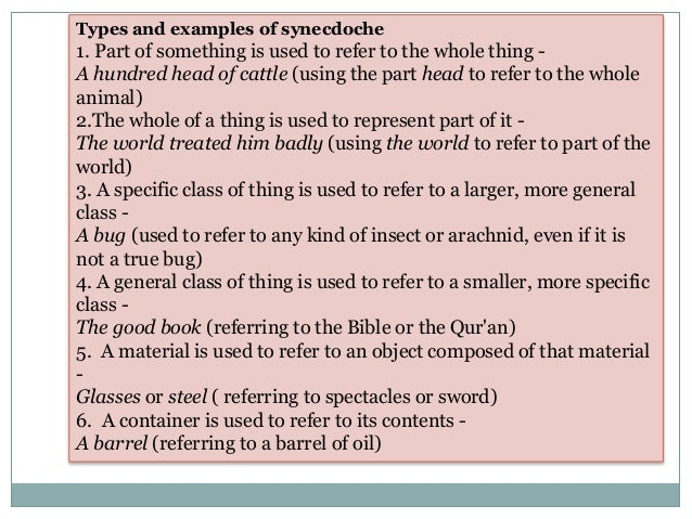 What is synecdoche and examples
