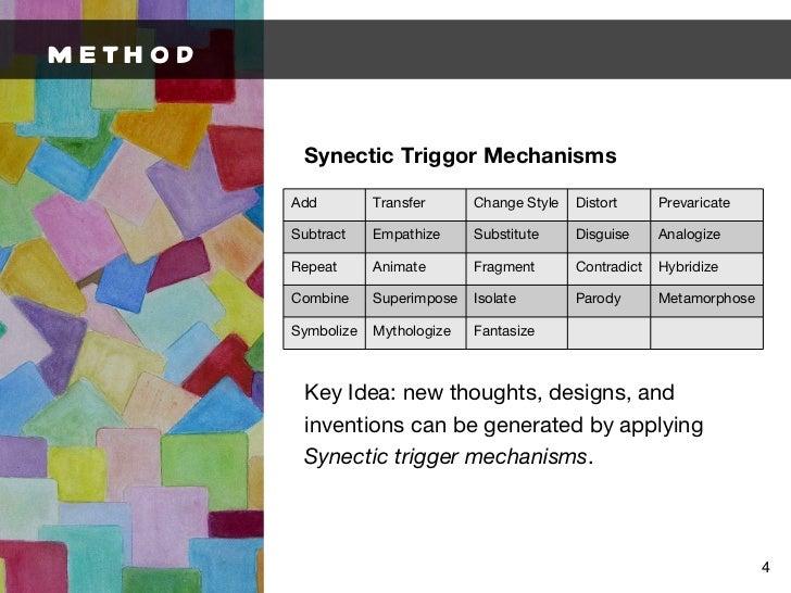 Synectics Presentation