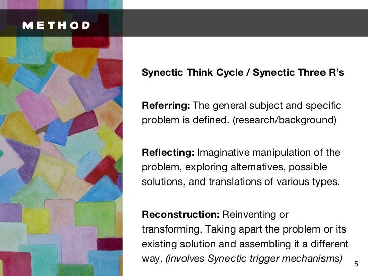 METHOD Synectic Think Cycle / Synectic Three R's Referring:  The general subject and specific problem is defined. (researc...