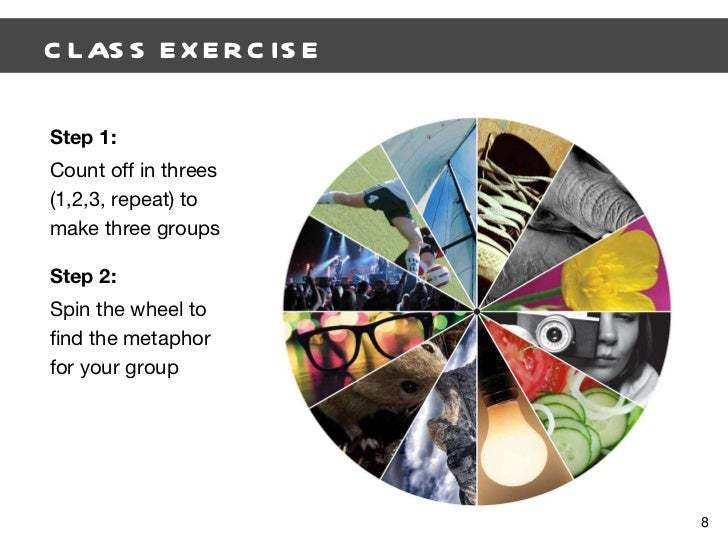 CLASS EXERCISE  Step 1: Count off in threes (1,2,3, repeat) to make three groups Step 2: Spin the wheel to find the metaph...
