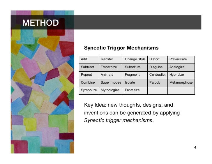 synectics steps The study was derived from an action research on the use of synectics in creative thinking methods in science and technology teaching there were three main application steps in the action.
