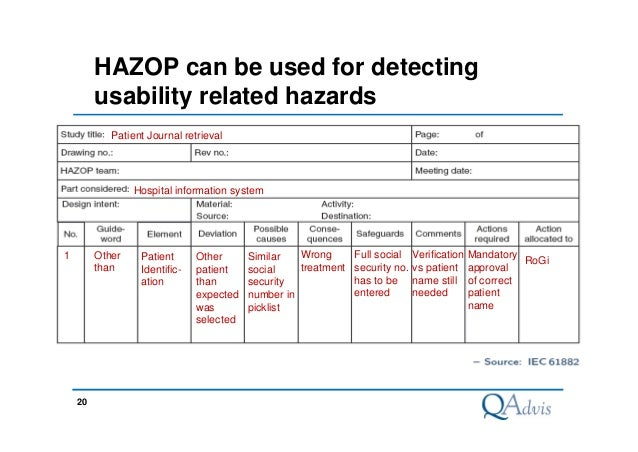 hazop guide words and parameters