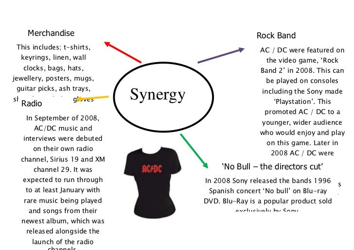 Merchandise                                         Rock Band This includes; t-shirts,                                AC /...