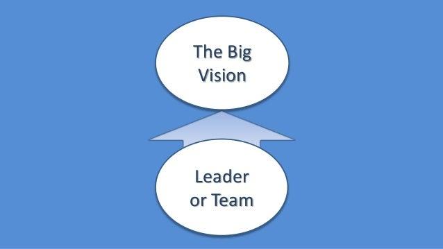 The Big Vision Leader or Team
