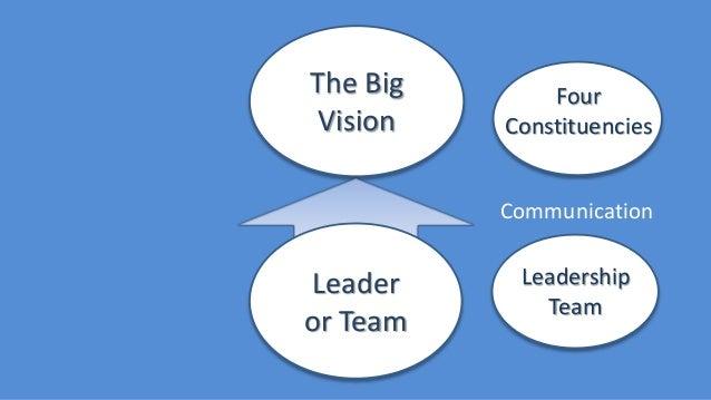 The Big Vision Communication Leader or Team Four Constituencies Leadership Team