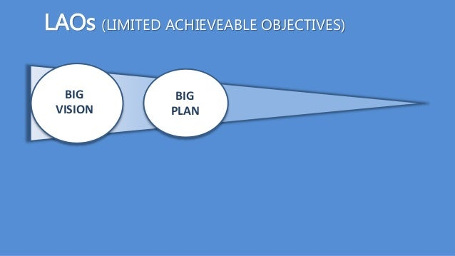 BIG VISION BIG PLAN LAOs (LIMITED ACHIEVEABLE OBJECTIVES)