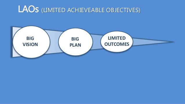 BIG VISION BIG PLAN LIMITED OUTCOMES LAOs (LIMITED ACHIEVEABLE OBJECTIVES)