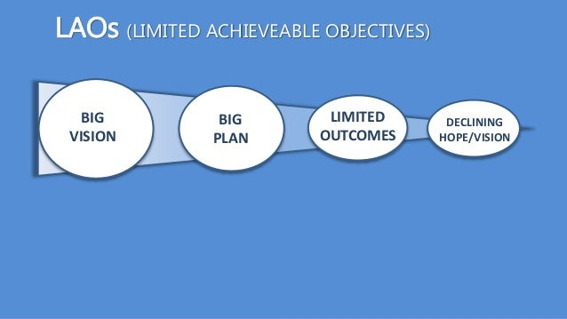 BIG VISION BIG PLAN DECLINING HOPE/VISION LIMITED OUTCOMES LAOs (LIMITED ACHIEVEABLE OBJECTIVES)