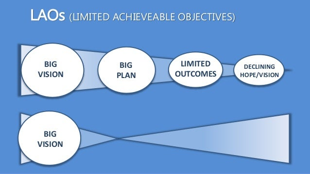 BIG VISION BIG PLAN DECLINING HOPE/VISION LIMITED OUTCOMES BIG VISION LAOs (LIMITED ACHIEVEABLE OBJECTIVES)