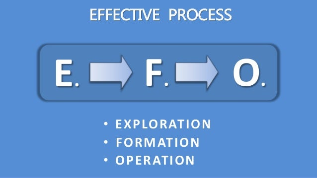EFFECTIVE PROCESS • OPERATION F.E. O. • EXPLORATION • FORMATION