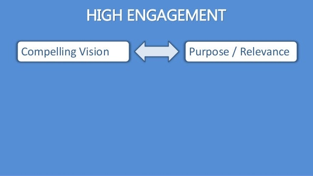 HIGH ENGAGEMENT Compelling Vision Purpose / Relevance