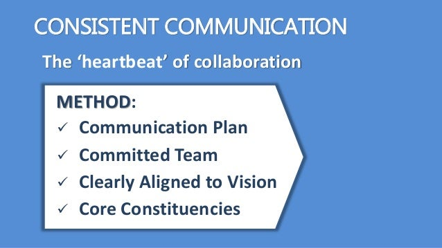 CONSISTENT COMMUNICATION The 'heartbeat' of collaboration THOD METHOD:  Communication Plan  Committed Team  Clearly Ali...