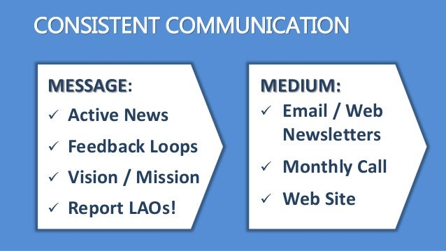 CONSISTENT COMMUNICATION MEDIUM:  Email / Web Newsletters  Monthly Call  Web Site MESSAGE:  Active News  Feedback Loo...