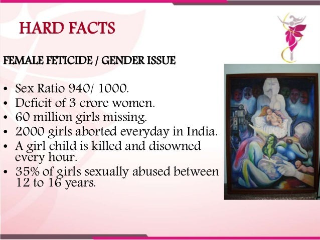 Womens sexual health facts