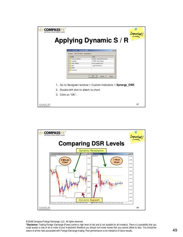 Dsr indicator forex