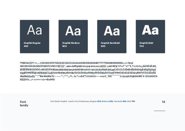 Synerise Brand Manual [English]